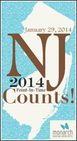 Mercer County Point in Time Count